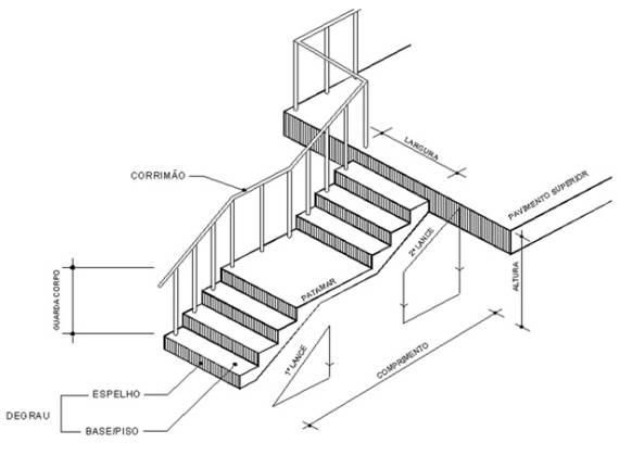 Tudo sobre escadas - modelos, tipos e formatos