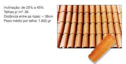 características telhado colonial