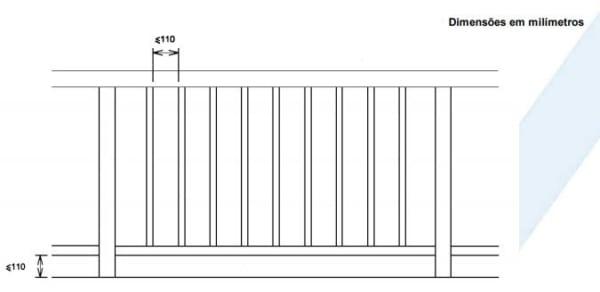 Medidas para guarda corpo com altura e espaçamento minimo entre grades