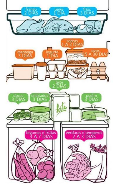 como arrumar geladeira