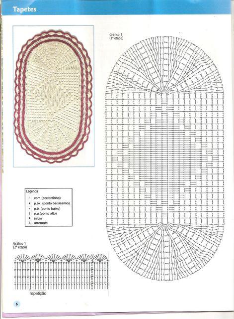 gráfico de tapete oval com barbante cru e barrado vermelho