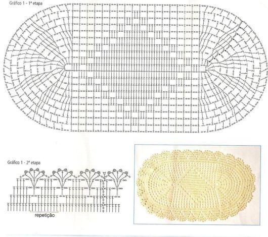 tapete de crochê com grafico retangular