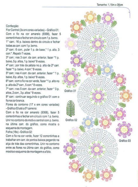 receita de tapete de barbante com três circulos e flores em volta