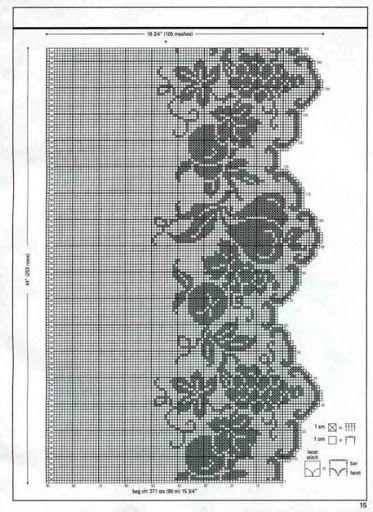 gráfico frutas