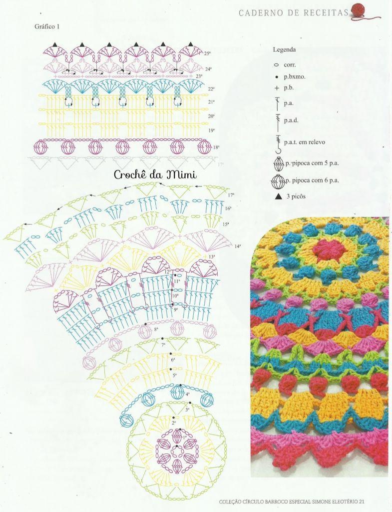gráfico toalha redonda colorida