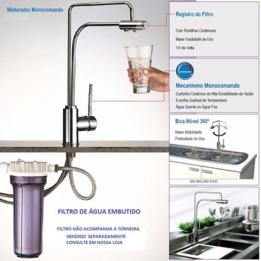 torneira-gourmet-filtro-sistema