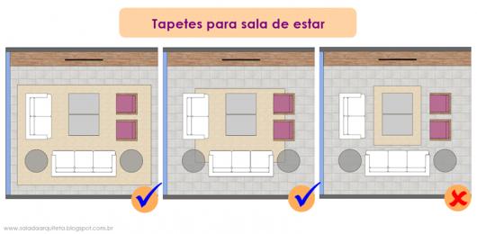 Montagem ensinando como colocar o tapete na sala de estar, com relação a disposição dos móveis.