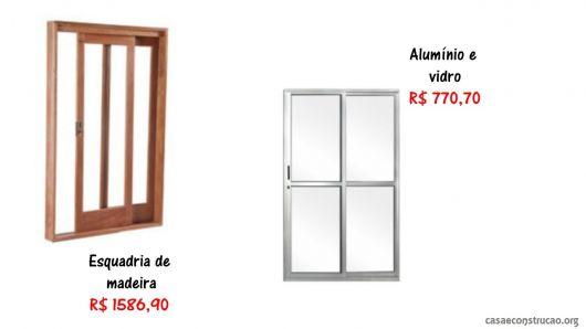 preços de portas