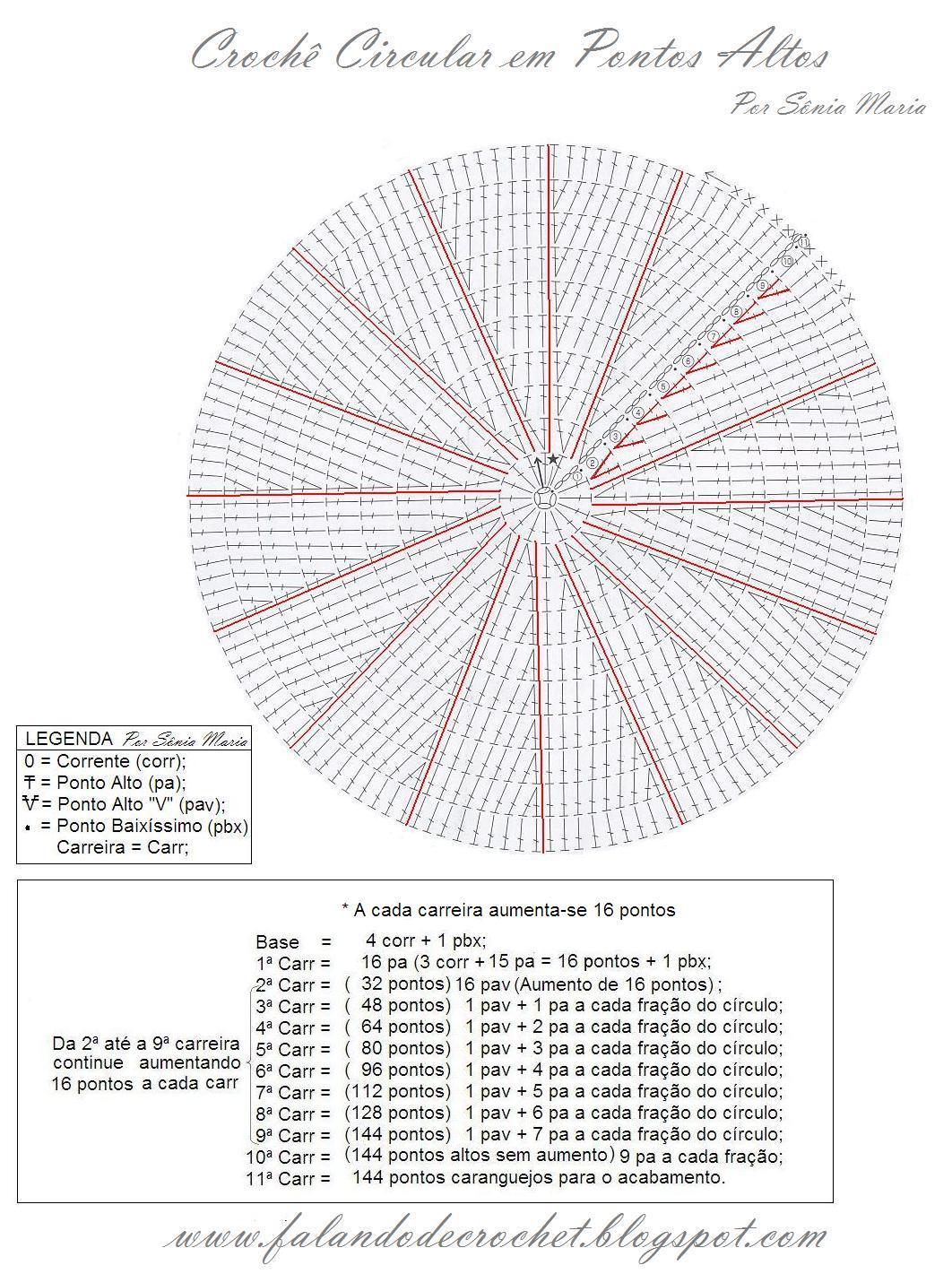 70 Tapetes De Croch Redondos Lind Ssimos Como Fazer Com Gr Ficos -> Tapete De Croche Redondo Passo A Passo