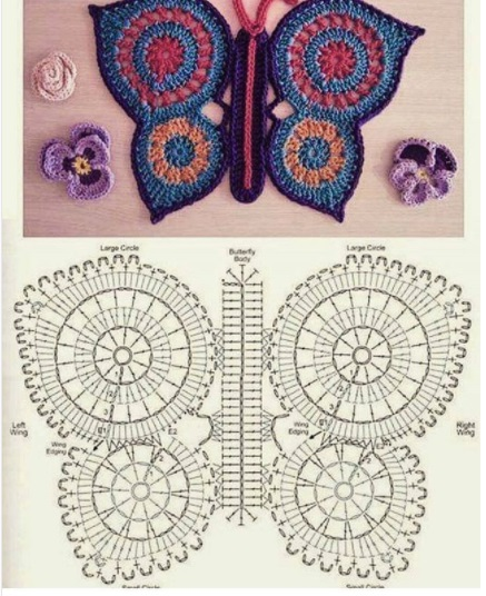 gráfico tapete borboleta