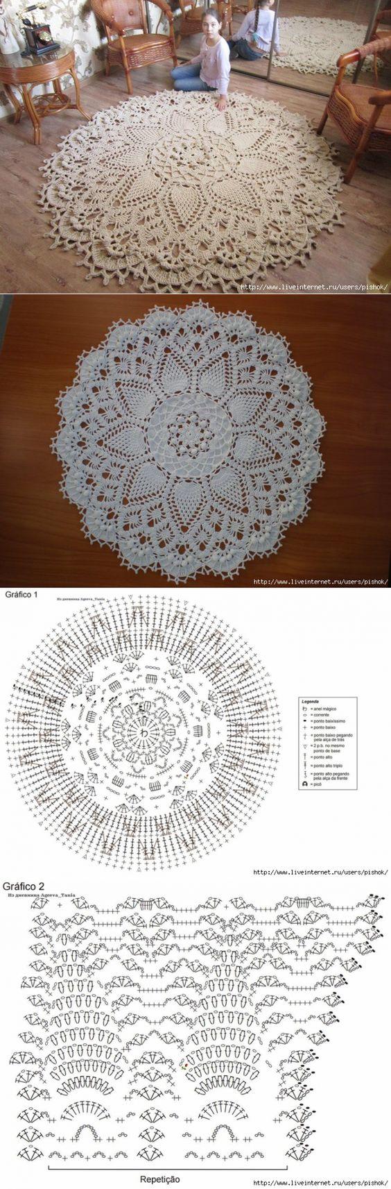 gráfico de tapete de croche redondo e grande