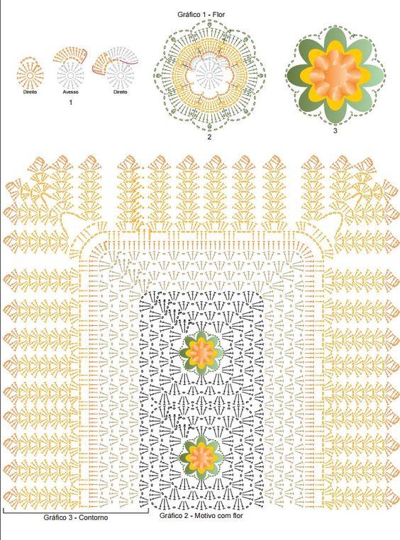 gráfico tapete com flores