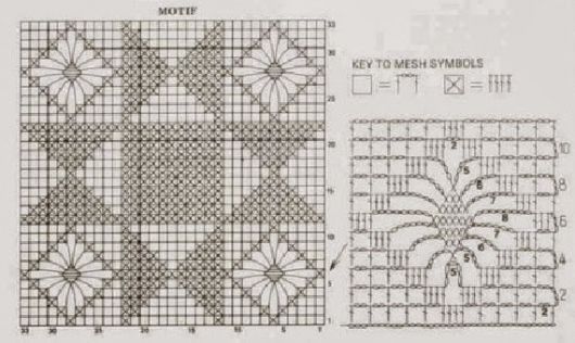 Colcha de Crochê modelo de gráfico