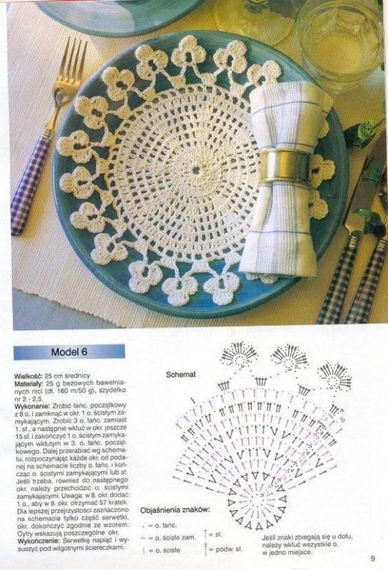 como fazer gráfico de guardanapo de crochê