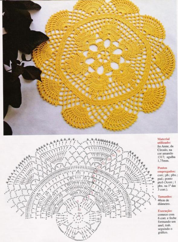 gráfico de guardanapo de crochê redondo