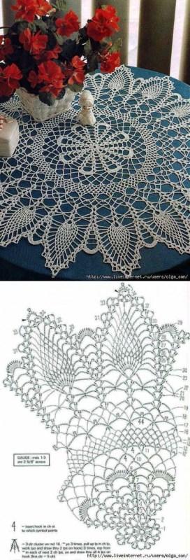 gráfico de guardanapo de crochê
