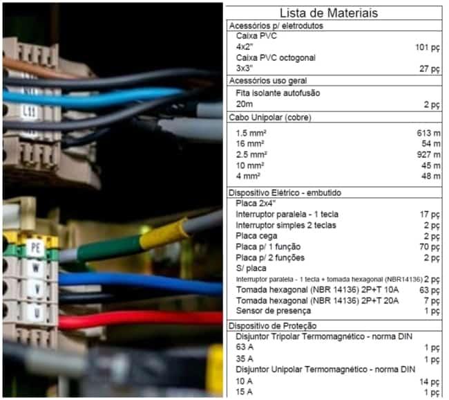 lista de materiais para projeto elétrico