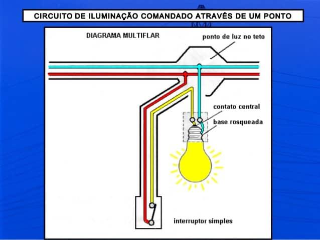 circuito de iluminação de projeto elétrico