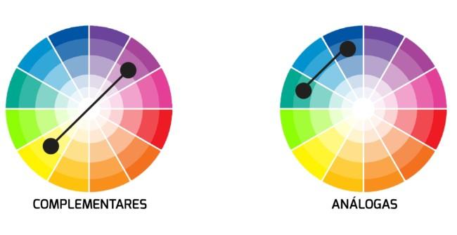 Círculo cromático para combinar cores