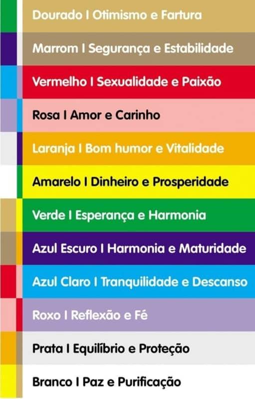 Cartela de cores com significados do Feng Shui