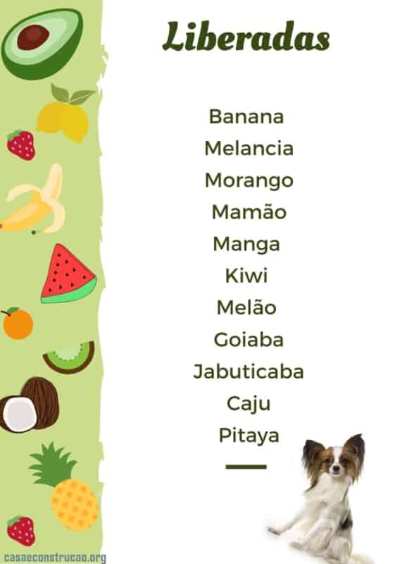 frutas liberadas para cachorros