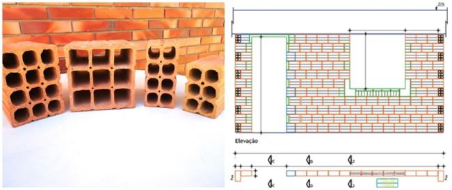 como calcular quantidade de tijolo baiano