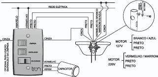 esquema para instalação de ventilador de teto