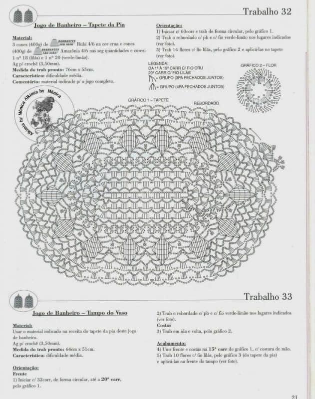gráfico de tapete oval de crochê para banheiro