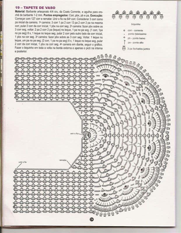 gráfico com passo a passo para tapete de vaso em crochê