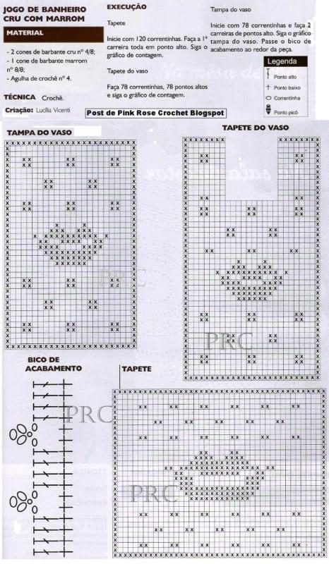 gráfico e receita de jogo de tapete para barbante para banheiro