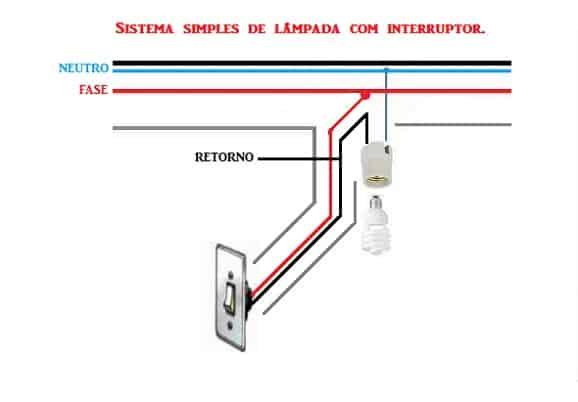 Como instalar uma lâmpada conheça o sistema simples