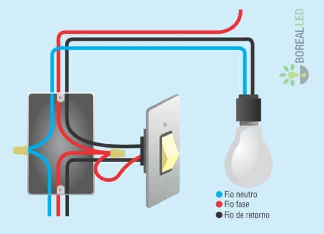 Como instalar uma lâmpada veja o desenho da ligação