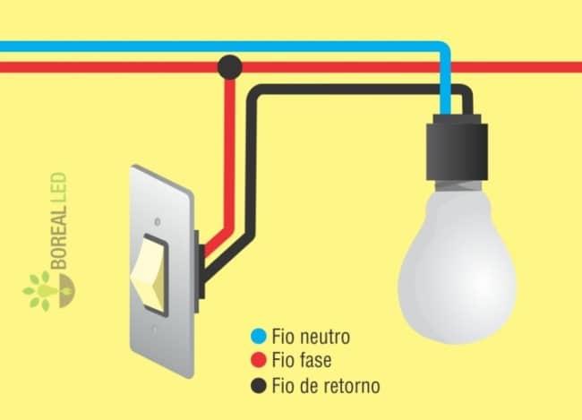 Modelo de como instalar uma lâmpada de forma simples