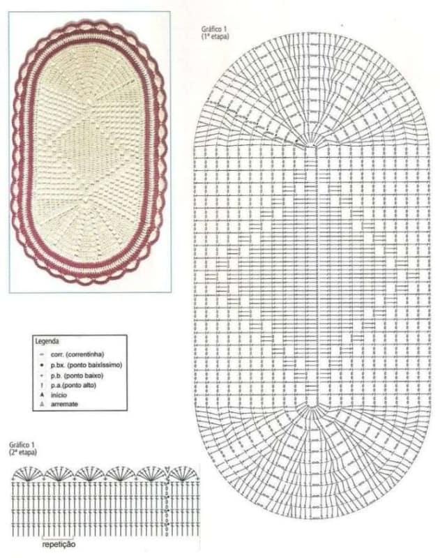 grafico de tapete de croche 28
