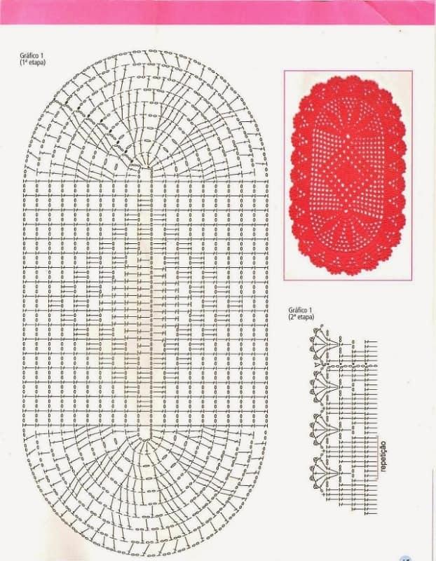 grafico de tapete de croche 30