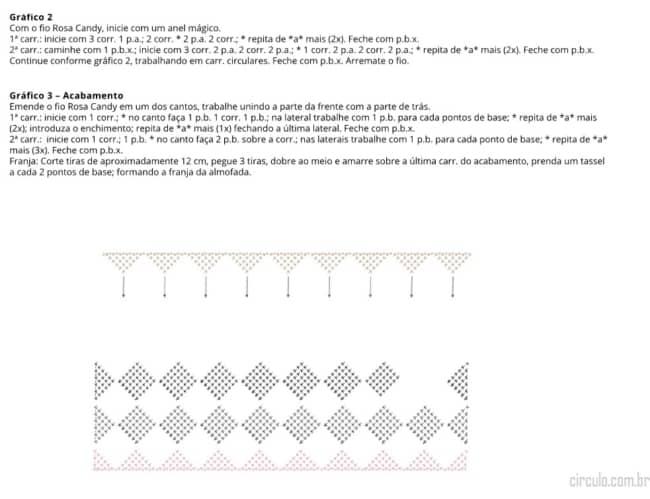 receita de croche tunisiano passo a passo com grafico
