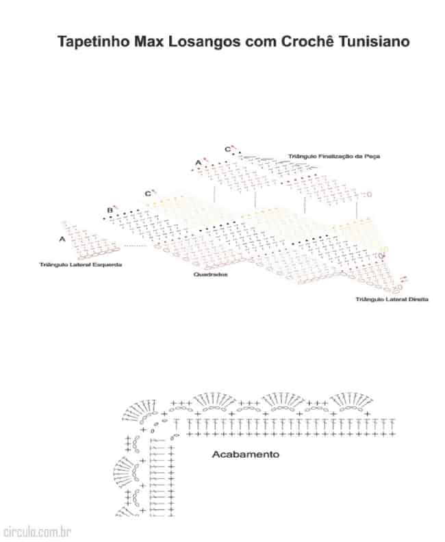grafico de tapete de croche tunisiano