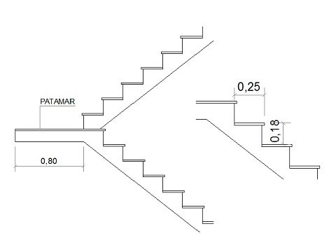 como calcular medidas para escada em L
