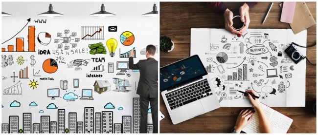importancia do plano de negocios